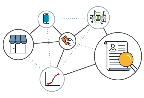 The Best Response Prediction Platform